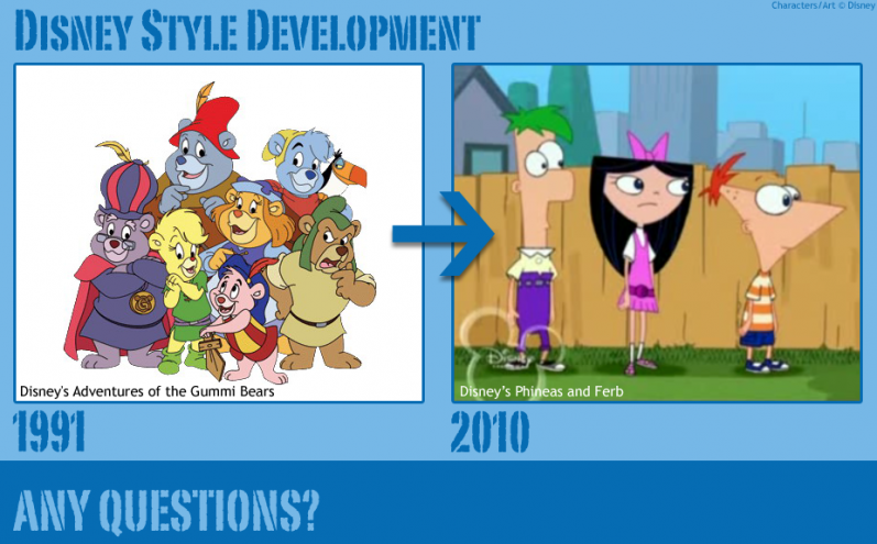 Disney_Style_Development_by_THAZumi